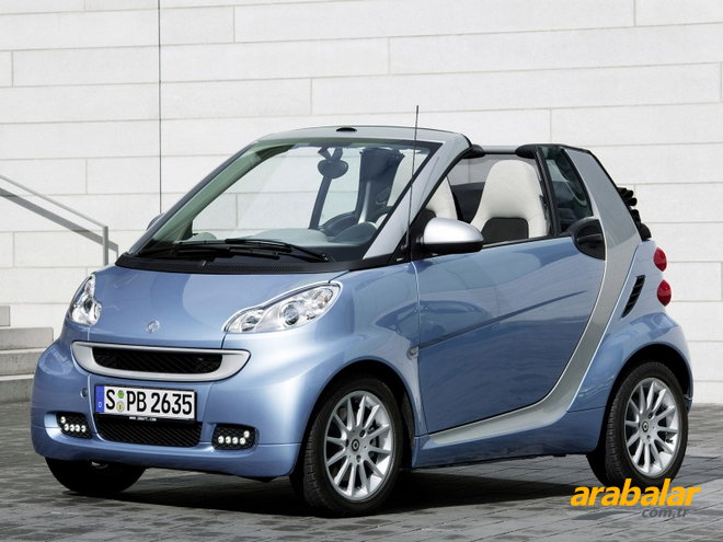 Smart Fortwo 1.0 2008 photo - 8