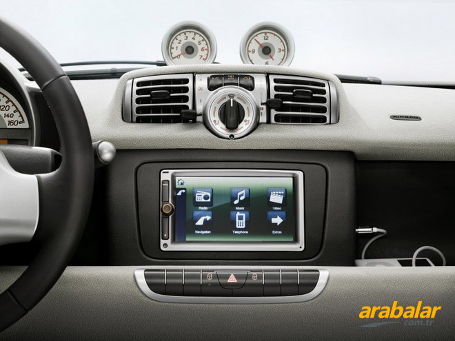 Smart Fortwo 1.0 2008 photo - 9