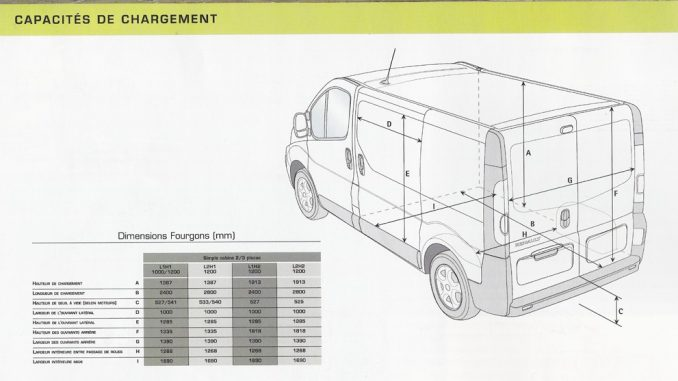 Renault master specifications