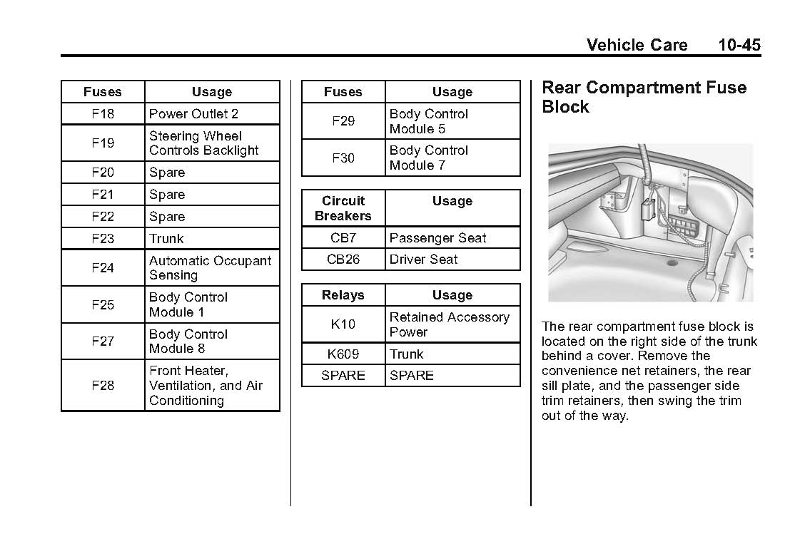 Cadillac Escalade Fuse Box Location Wiring Library 2013 Corolla Diagram 57 1997 Photo 10