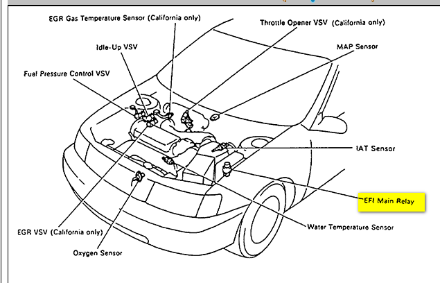 1997 toyota camry fuel pump relay location